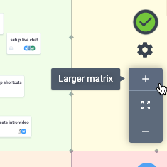 priority matrix can be used for small or large projects