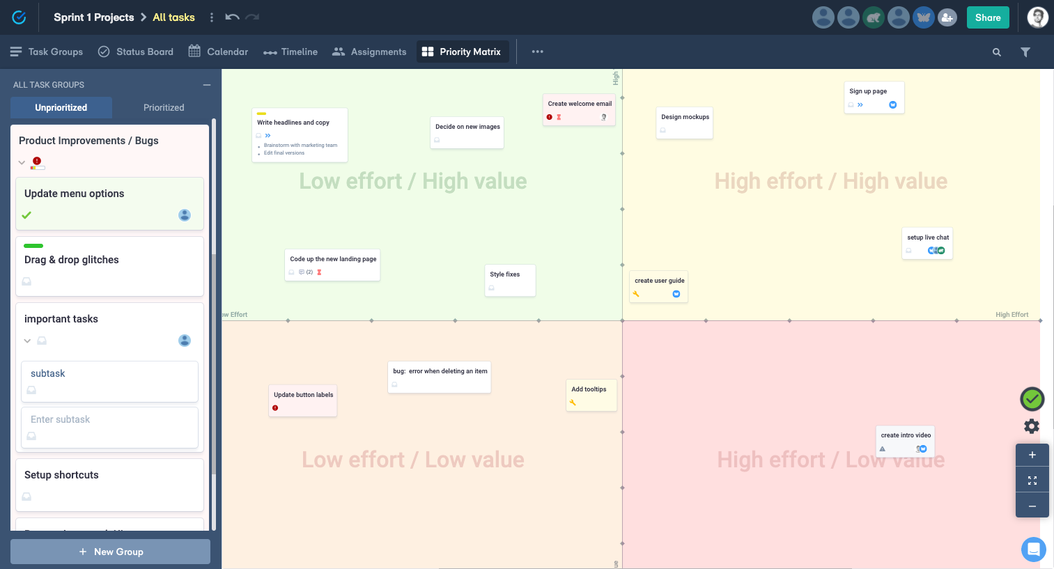 Choose the right projects in our effort/value priority matrix