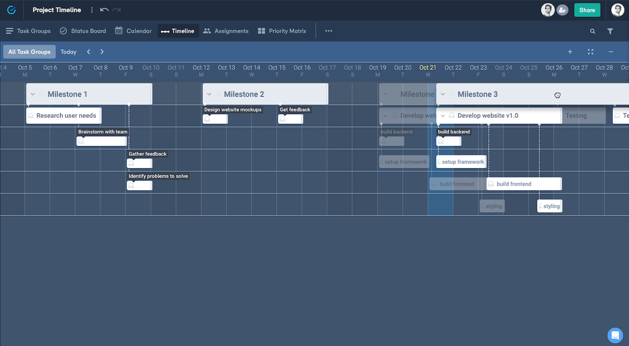 Schedule work in the timeline / gantt chart view