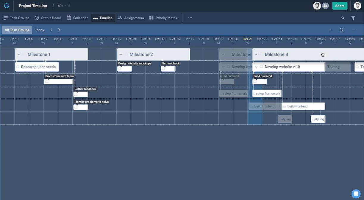 Schedule work in the timeline / gantt chart view