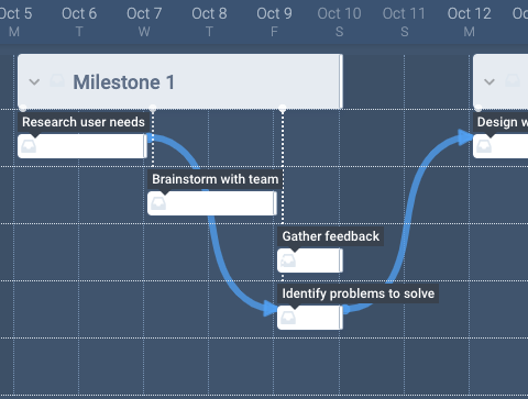 Create project timelines in Subtask